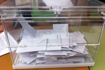 Resultado de las elecciones municipales: Las 21 actas de concejales se repartieron entre 5 candidaturas y es necesario 'pactar'