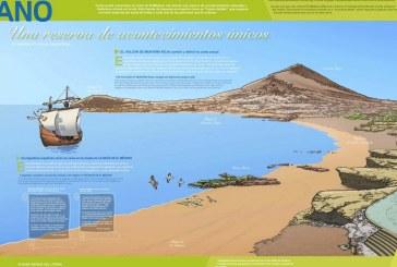 'Granadilla Costa Magallanes': crónica  de una 'efímera' marca turística para Granadilla de Abona (I)